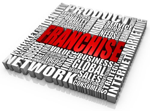 The Top 10 Most Expensive Franchises in the World